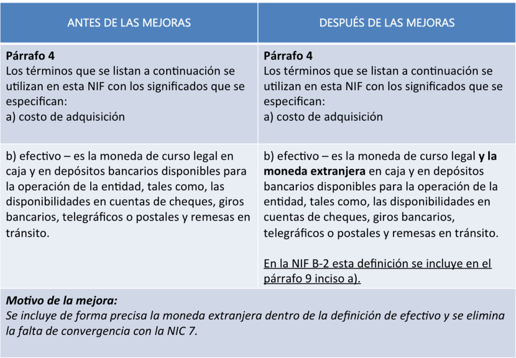 NIF_B-2_flujo_de_efectivo_1