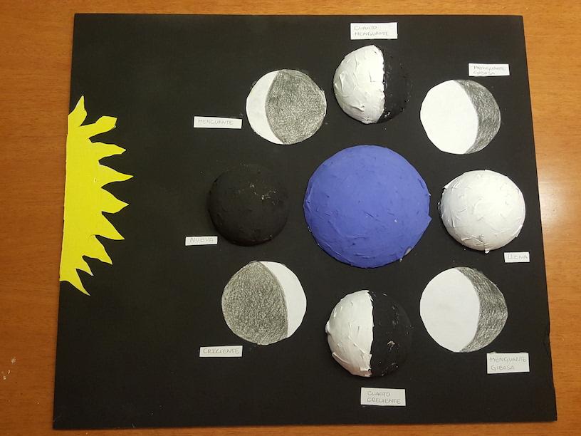 Maquetas Escolares: Fases De La Luna