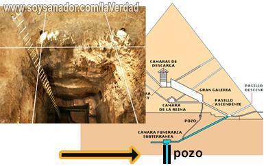 Oro Monoatómico, Gizeh, piramide, oro, gran Zimbabue, enki, anunnakis