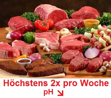 Fleisch höchstens 2mal pro Woche