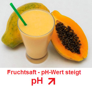 Fruchtsaft mit Papaya, der pH-Wert steigt