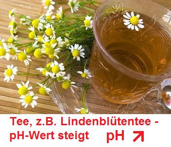 Tee, z.B. Lindenblütentee, der                               pH-Wert steigt