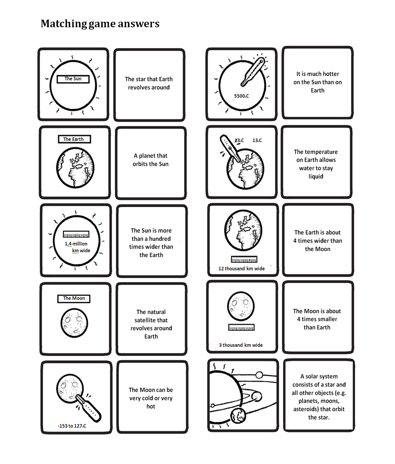 The Solar System The Sun Worksheet Answers