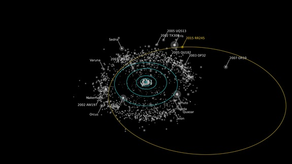 Rendering of the orbit of the newfound dwarf planet RR245 (orange line), which scientists say is the 18th largest object in the Kuiper Belt beyond Neptune.