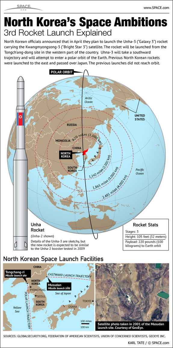 Find out about North Korea's attempt to launch a satellite into Earth orbit, in this SPACE.com infographic.