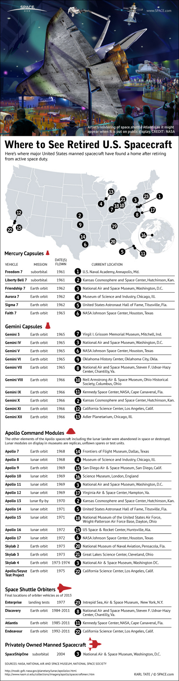 Find out where to see actual shuttles and space capsules that have returned from real missions around the Earth and the moon, in this SPACE.com infographic.
