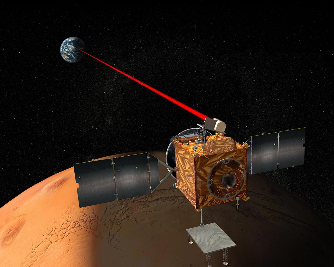 Industry Input Sought For Next Nasa Mars Orbiter