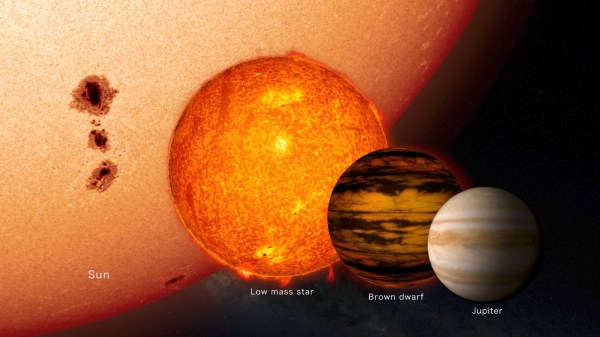 Brown dwarf discovered with the help of citizen scientists ...