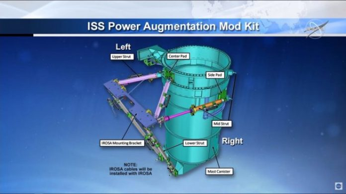 The modification kit where the iROSA will be mounted. Credit: NASA