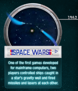 From X Wing to X3  Space Combat Sim Timeline