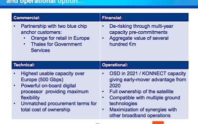 Eutelsat on refusing ViaSat broadband deal: Breaking up is hard to do, but has advantages