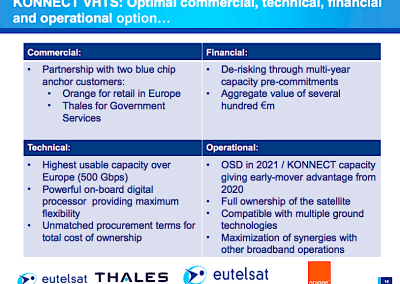 Eutelsat on refusing ViaSat broadband deal: Breaking up is hard to do, but has advantages