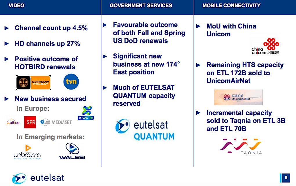 Eutelsat: Satelllite TV is thriving, so is US DoD business. Consumer broadband a la ViaSat? Let's talk churn