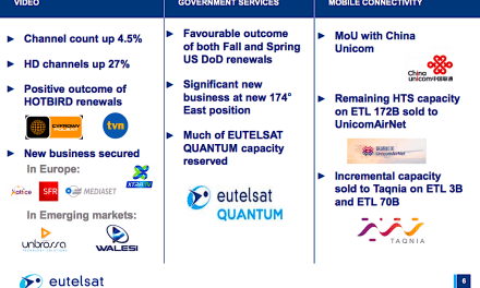 Eutelsat: Satelllite TV is thriving, so is US DoD business. Consumer broadband a la ViaSat? Let's talk churn