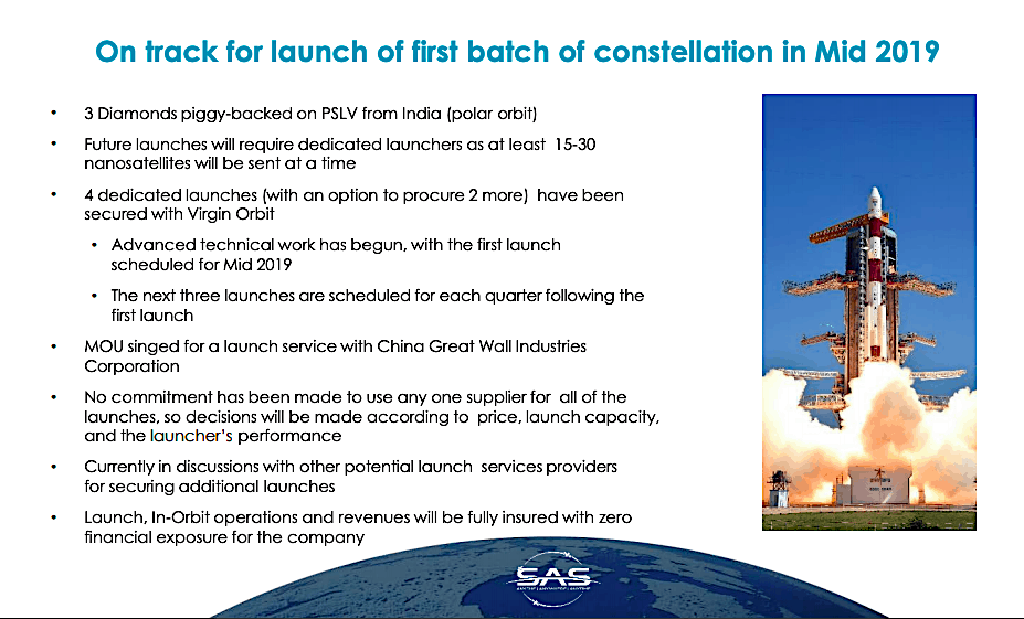 Sky and Space Global: We'll make back payment to GomSpace & keep satellite constellation on schedule
