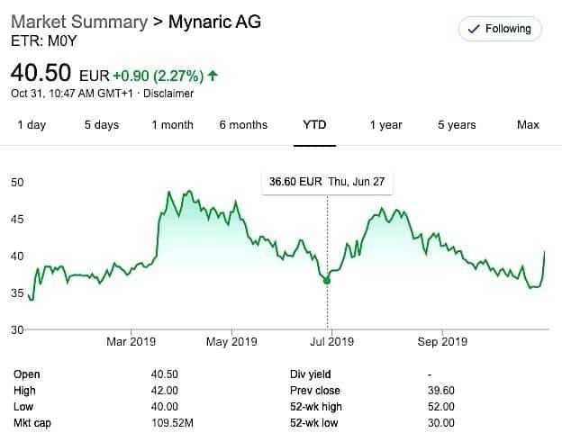 Satellite & airborne lasercom startup Mynaric invites investors to guess, but still won't tell them