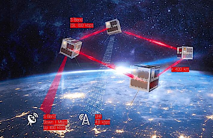 Germany's DLR stress-tests S-NET cubesat constellation, plans lasercom orbital test this year