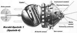 Korable-Sputnik 1