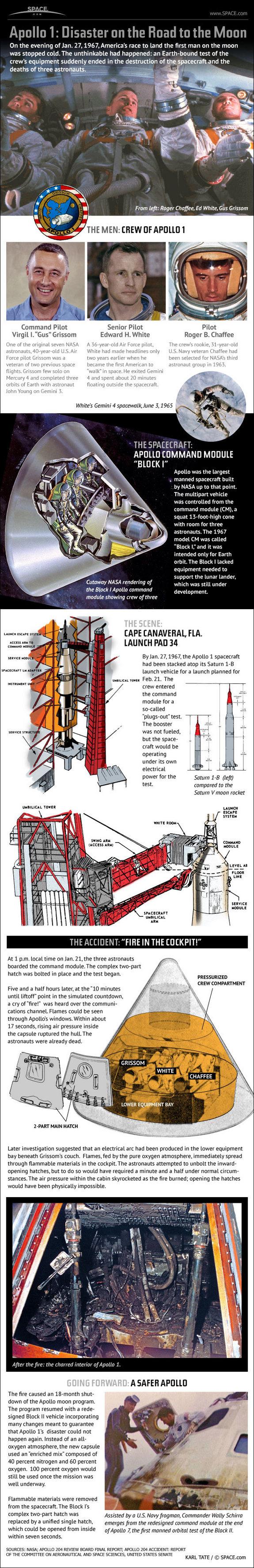 apollo-one-fire-disaster-anniversary-120126b-02