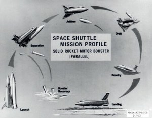 Early Shuttle design concept (Credits: NASA).