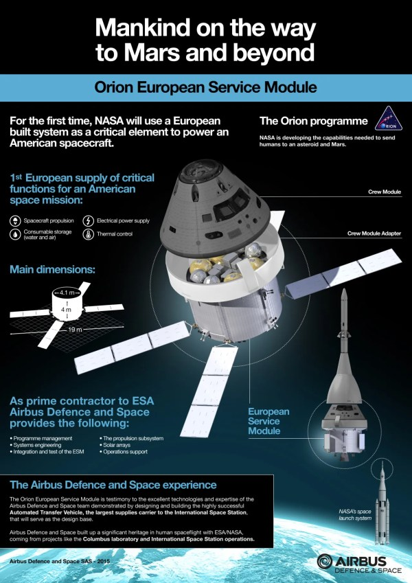 Orion European Service Module. credits: Airbus Defence & Space