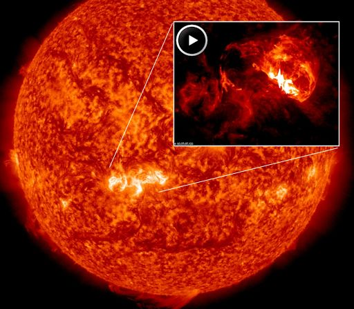 ~ Space Weather Update~ Solar activity is high   The ...
