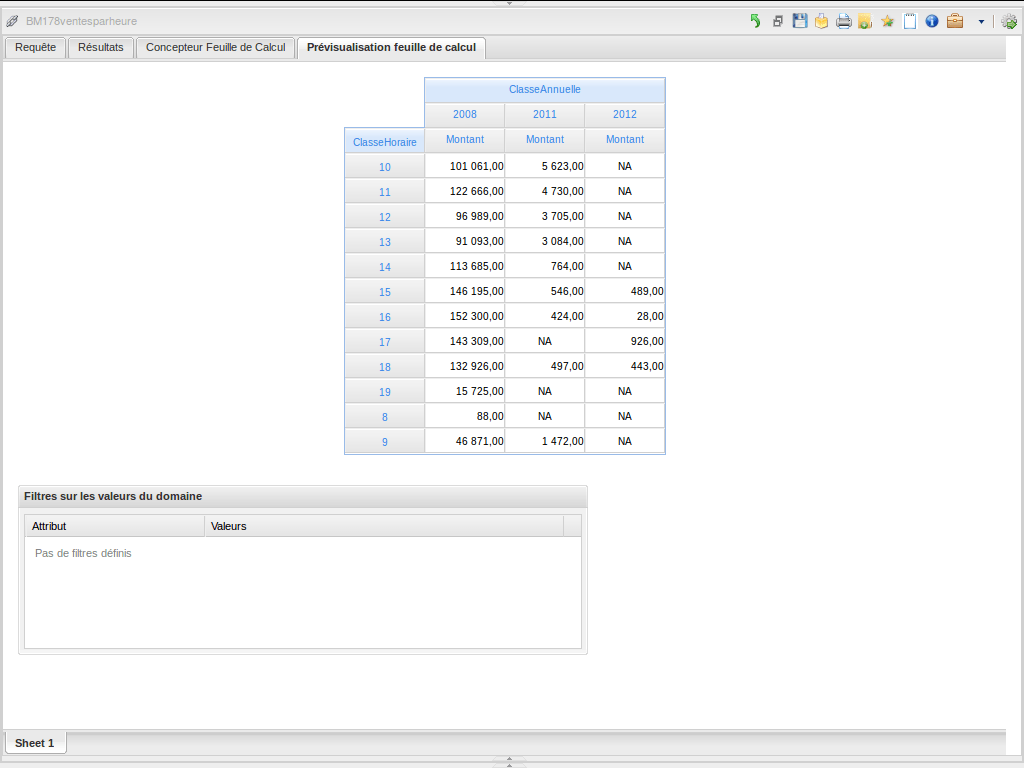 Spagobi 982 When Executing Crosstable Worsheet Numeric Attributes Are Ordered As Alphanumeric