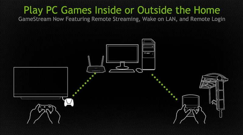 Jak streamovat hry z jednoho PC do druhého?