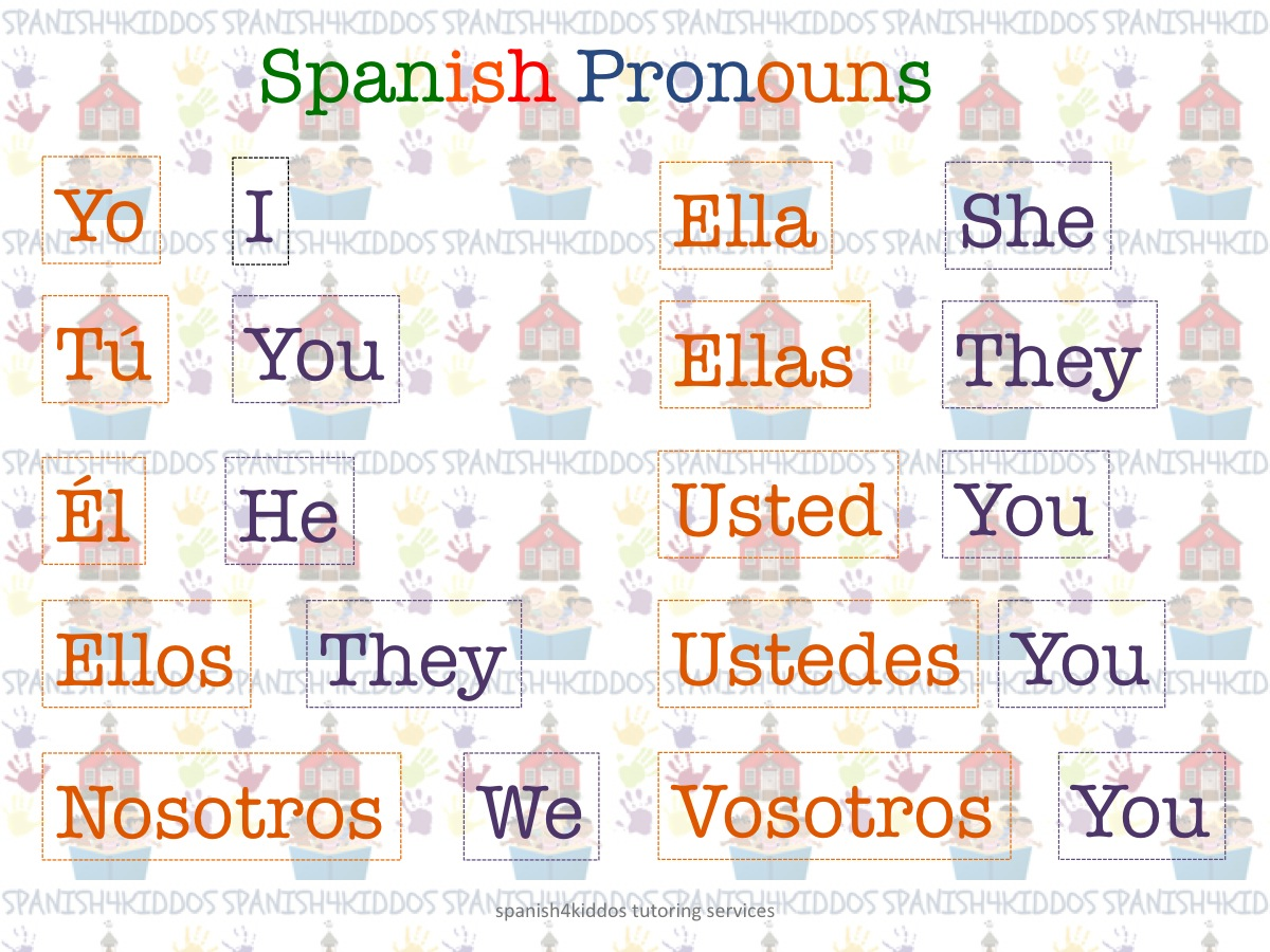 Spanish Pronouns