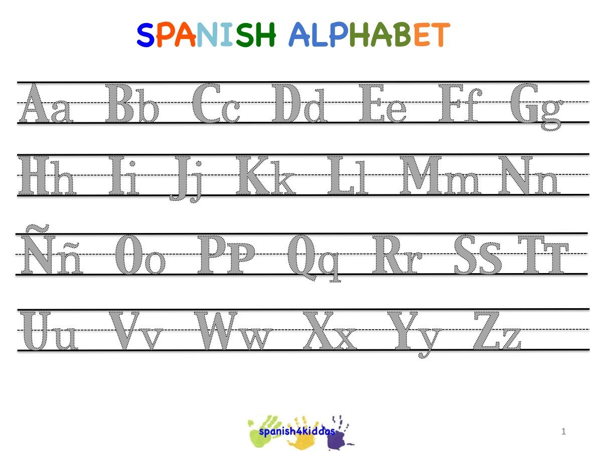 Spanish Alphabet Writing Lesson • Spanish4Kiddos ...