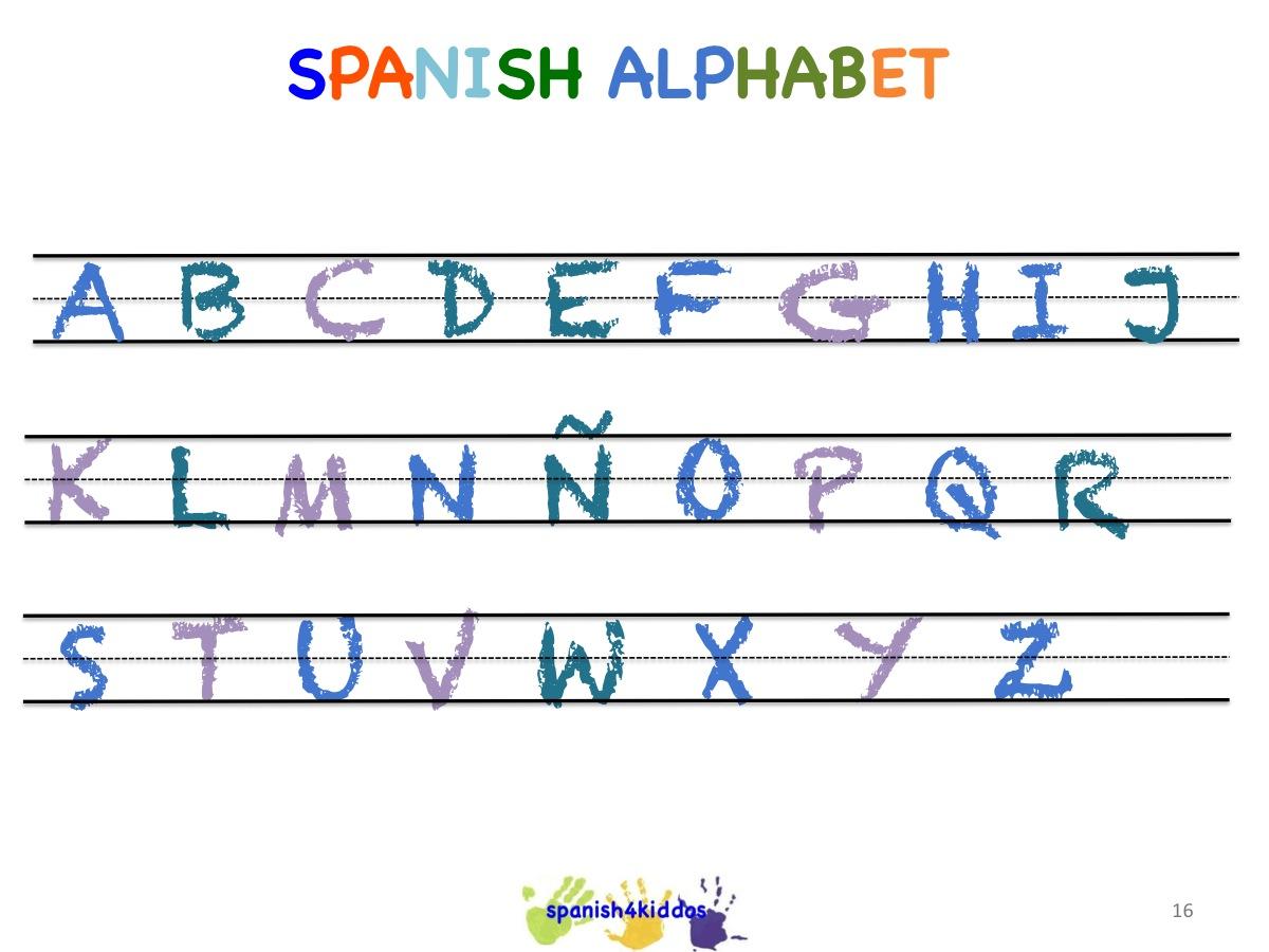 Spanish Alphabet In Color • Spanish4Kiddos Educational