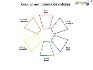 Color wheel with bilingual terms