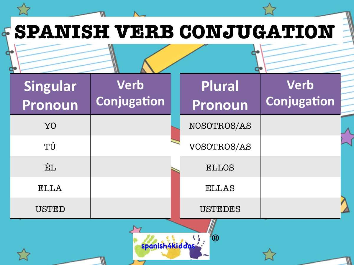 Spanish Verb Conjugation Chart Spanish4kiddos