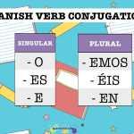 Spanish verb pattern -er