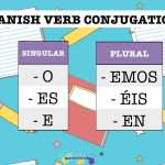 Spanish verb pattern -er