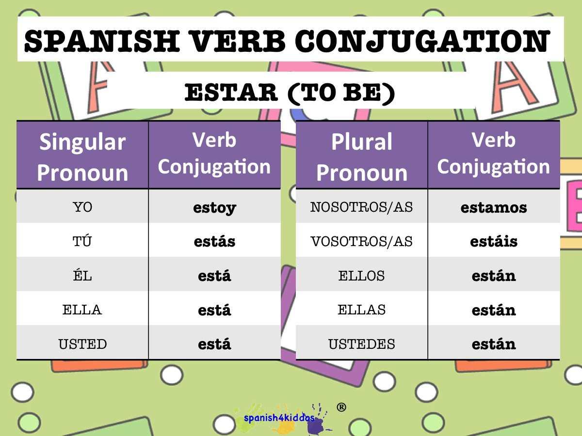 Verb Estar Conjugation