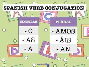 conjugating spanish verbs ending in ar