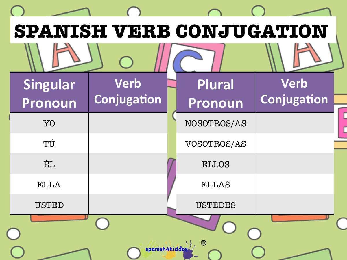 Verb Conjugation Arwtmk