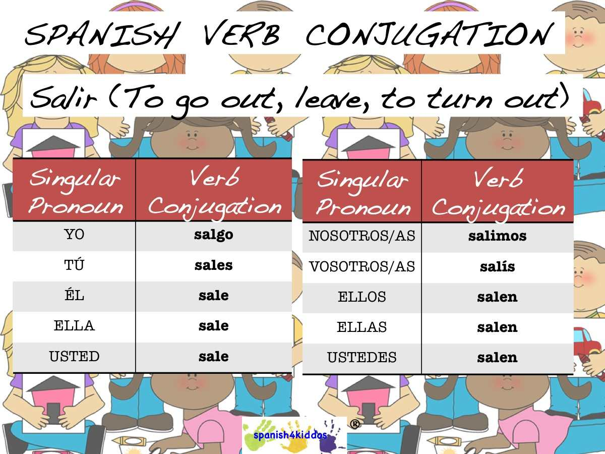 Spanish Salir Verb Conjugation