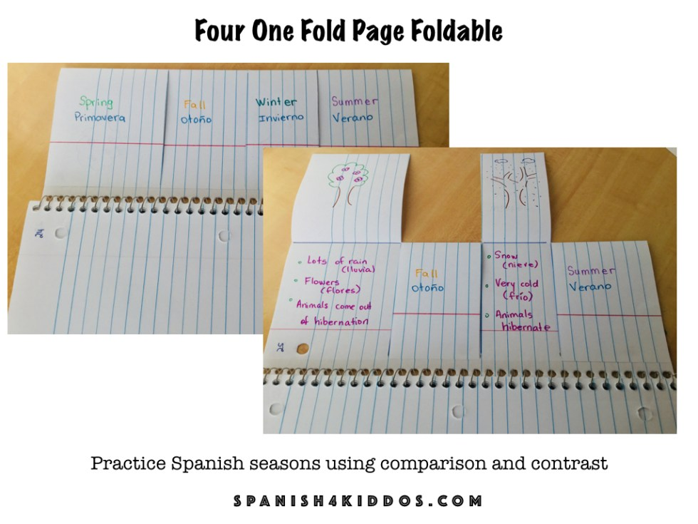 four one fold page graphic organizer