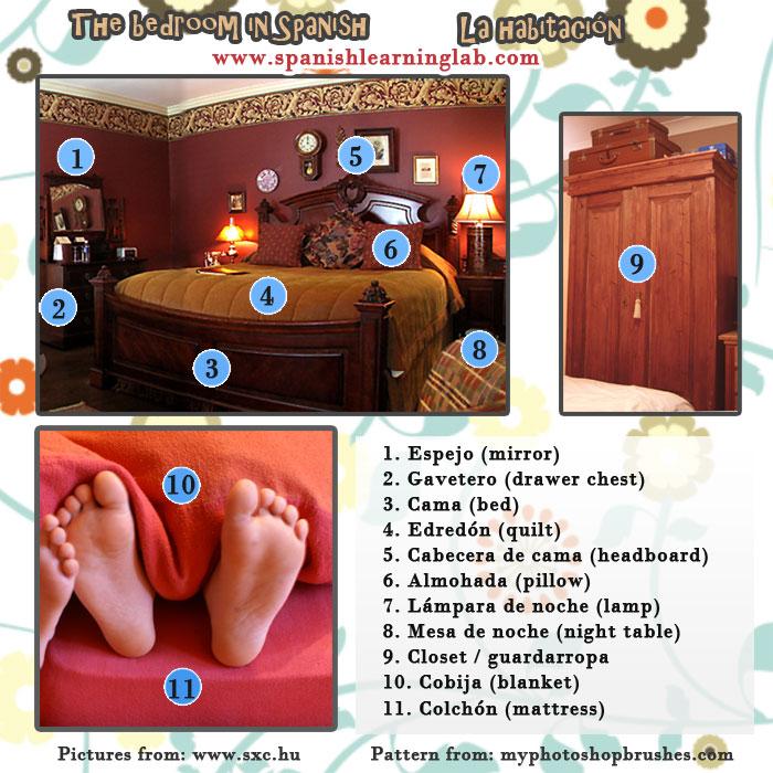 Describing Your Bedroom In Spanish La Habitacin Spanishlearninglab