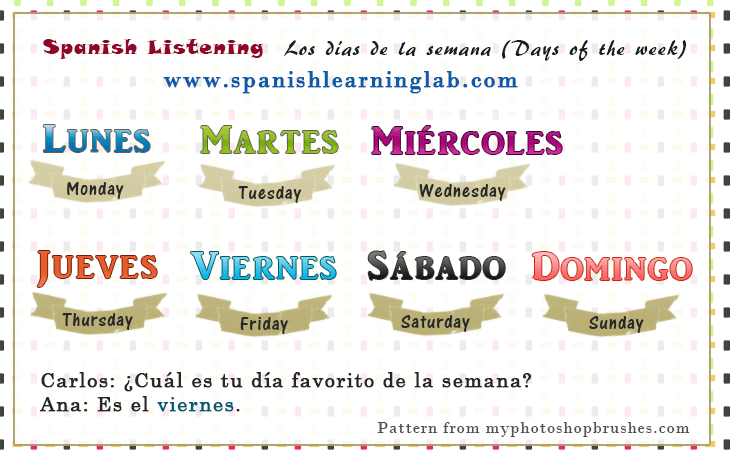 How Say Phrases Spanish