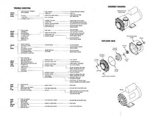 How to Trouble Shoot Spa Pump Motor Waterway