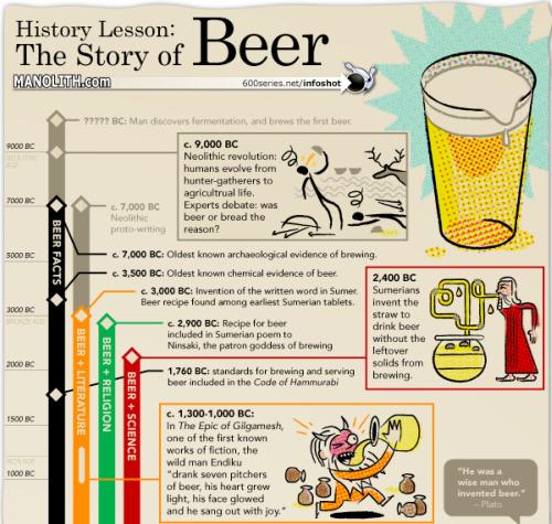 history-of-beer-thumbnail-v