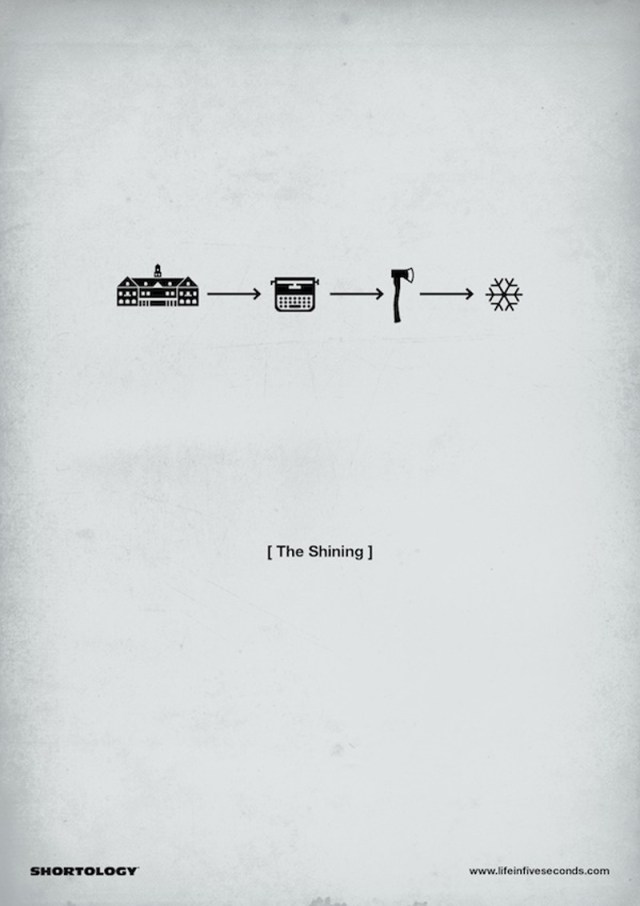 shortology-sinopsis-minimalistas-peliculas-8