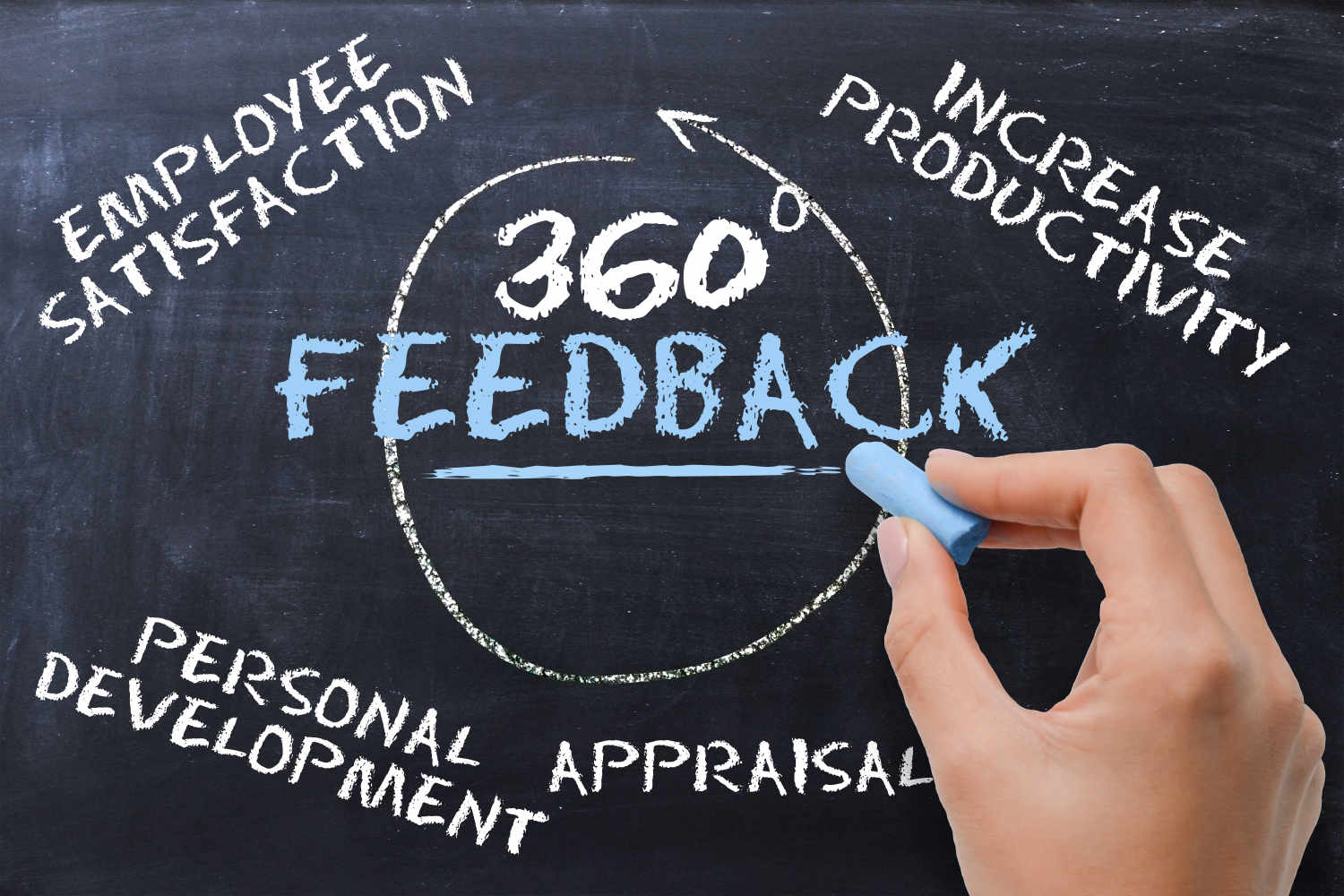 Is 360 Degree Feedback A Business Consultant S Best Tool