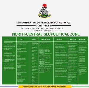 NPF shortlist physical and credential screening date for North Central