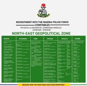 NPF shortlist physical and credential screening date for North East