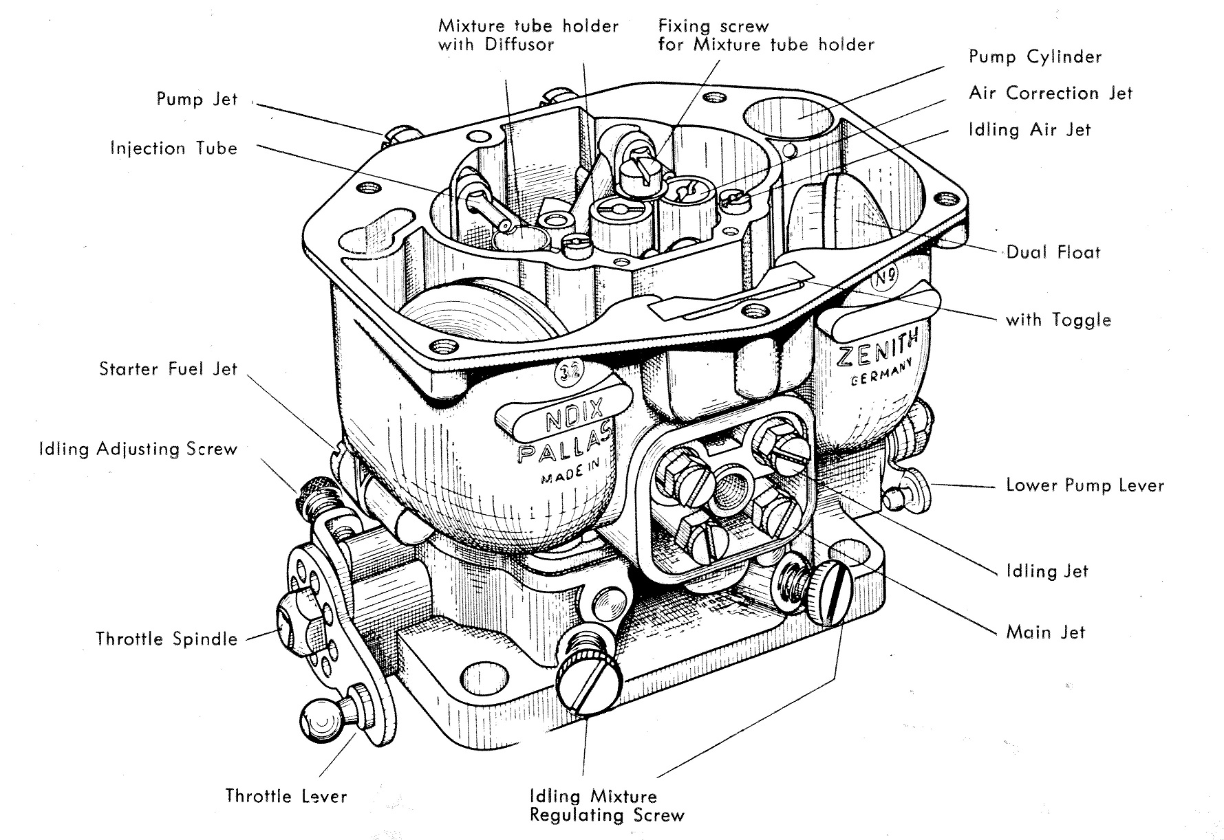 Zenith Carburetor Parts Diagram Sketch Coloring Page