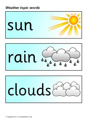 Weather Amp Seasons Classroom Calendar Display Resources KS1 SparkleBox